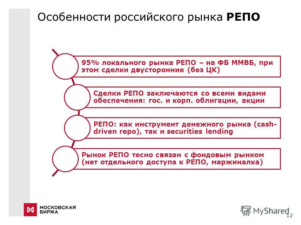 12 95% локального рынка РЕПО – на ФБ ММВБ, при этом сделки двусторонние (без ЦК) Сделки РЕПО заключаются со всеми видами обеспечения: гос. и корп. облигации, акции РЕПО: как инструмент денежного рынка (cash- driven repo), так и securities lending Рын