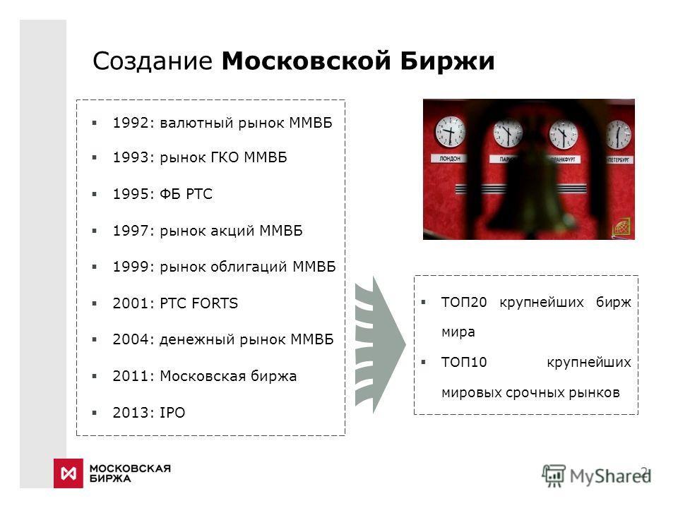 Создание Московской Биржи 2 1992: валютный рынок ММВБ 1993: рынок ГКО ММВБ 1995: ФБ РТС 1997: рынок акций ММВБ 1999: рынок облигаций ММВБ 2001: РТС FORTS 2004: денежный рынок ММВБ 2011: Московская биржа 2013: IPO ТОП20 крупнейших бирж мира ТОП10 круп