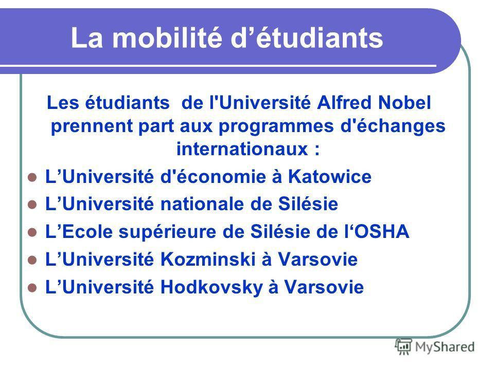 La mobilité détudiants Les étudiants de l'Université Alfred Nobel prennent part aux programmes d'échanges internationaux : LUniversité d'économie à Katowice LUniversité nationale de Silésie LEcole supérieure de Silésie de lOSHA LUniversité Kozminski