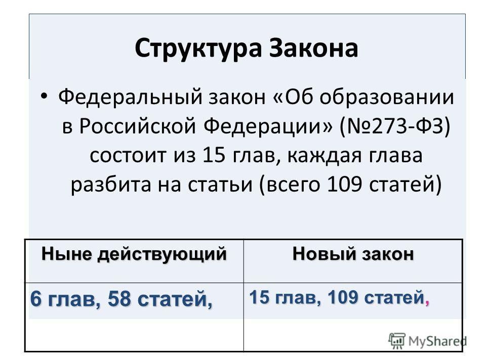 Структура Закона Федеральный закон «Об образовании в Российской Федерации» (273-ФЗ) состоит из 15 глав, каждая глава разбита на статьи (всего 109 статей) Ныне действующий Новый закон 6 глав, 58 статей, 15 глав, 109 статей,