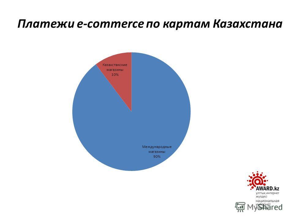 Платежи e-commerce по картам Казахстана