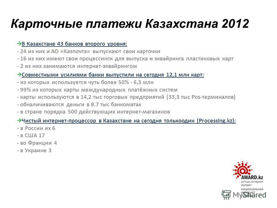 Карточные платежи Казахстана 2012 В Казахстане 43 банков второго уровня: - 24 из них и АО «Казпочта» выпускают свои карточки - 16 из них имеют свои процессинги для выпуска и эквайринга пластиковых карт - 2 из них занимаются интернет-эквайрингом Совме
