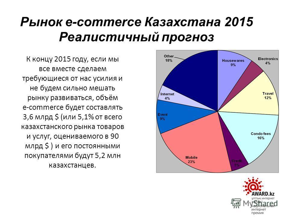 К концу 2015 году, если мы все вместе сделаем требующиеся от нас усилия и не будем сильно мешать рынку развиваться, объём e-commerce будет составлять 3,6 млрд $ (или 5,1% от всего казахстанского рынка товаров и услуг, оцениваемого в 90 млрд $ ) и его