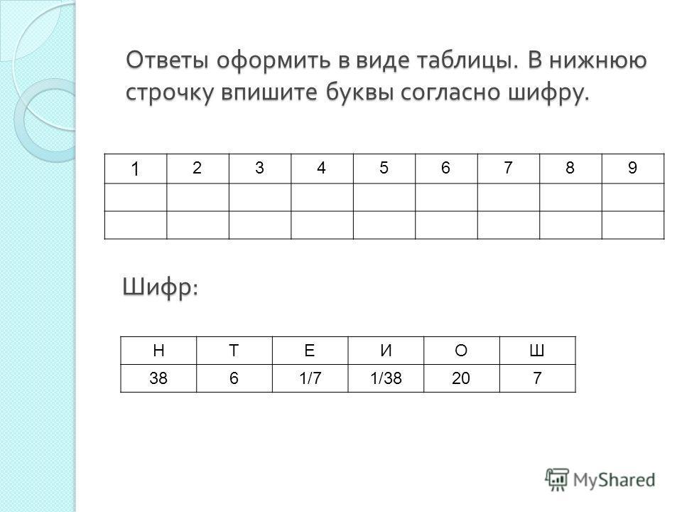 Шифр : Шифр : 1 23456789 НТЕИОШ 3861/71/38207 Ответы оформить в виде таблицы. В нижнюю строчку впишите буквы согласно шифру.
