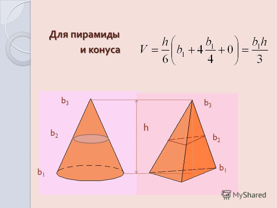 Для пирамиды и конуса h b3b3 b3b3 b2b2 b1b1 b2b2 b1b1
