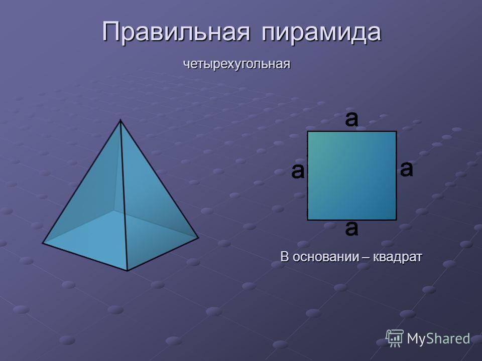 Правильная пирамида четырехугольная В основании – квадрат
