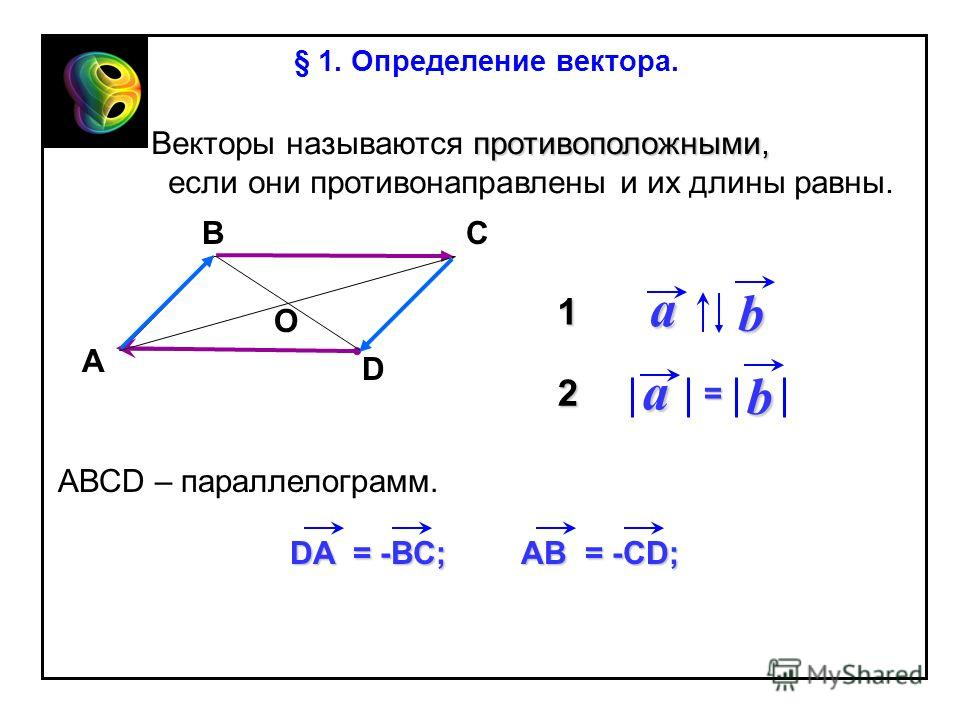 противоположными, Векторы называются противоположными, если они противонаправлены и их длины равны. § 1. Определение вектора. АВСD – параллелограмм. А ВС D b a a b = DA = -BC; AВ = -CD; О 1 2