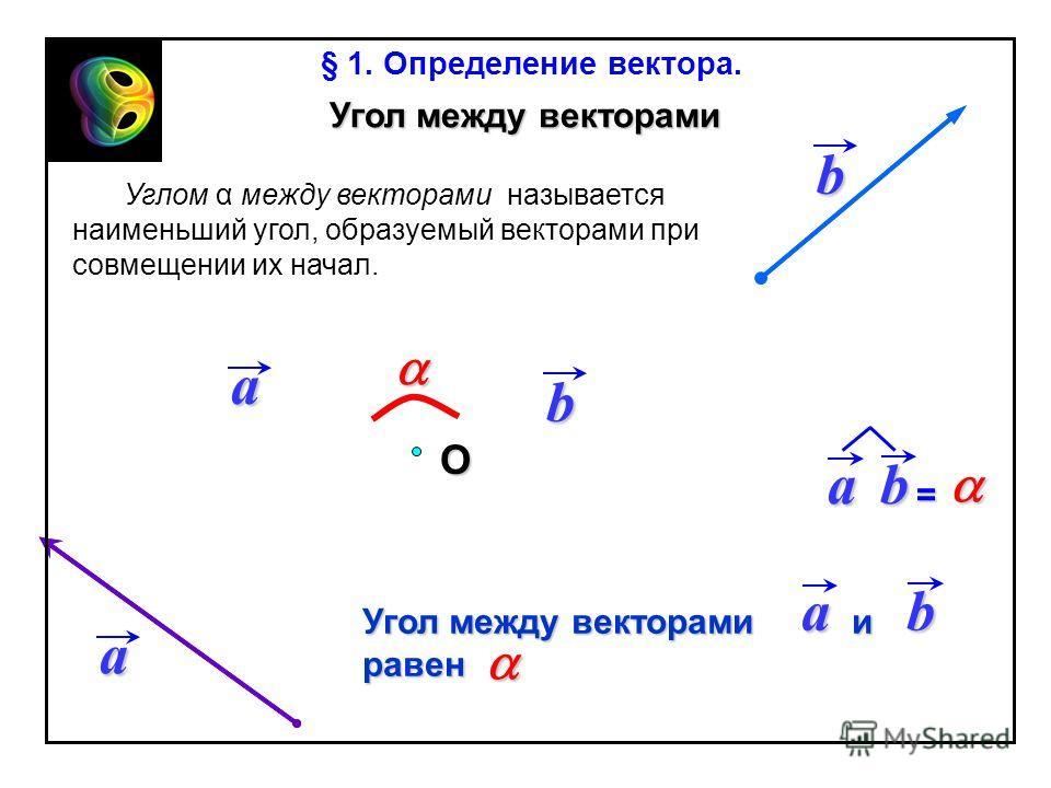 a b Угол между векторами a b ab = Угол между векторами и равен ab О Углом α между векторами называется наименьший угол, образуемый векторами при совмещении их начал. § 1. Определение вектора.
