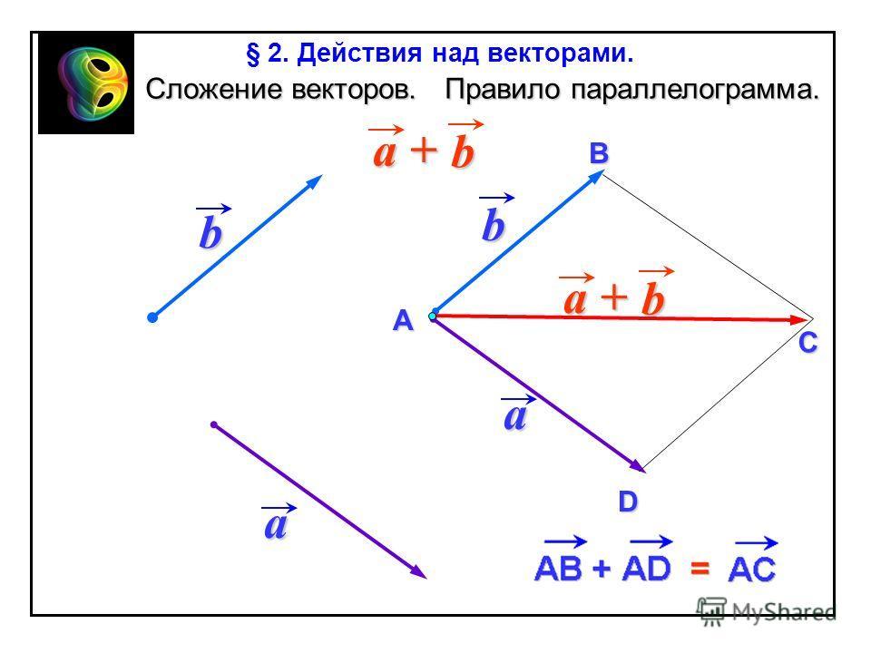 Сложение векторов. Правило параллелограмма. Сложение векторов. Правило параллелограмма. a a b b a + b b А В D C § 2. Действия над векторами.