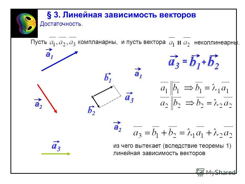 § 3. Линейная зависимость векторов Достаточность. Пусть компланарны,и пусть вектора неколлинеарны. из чего вытекает (вследствие теоремы 1) линейная зависимость векторов