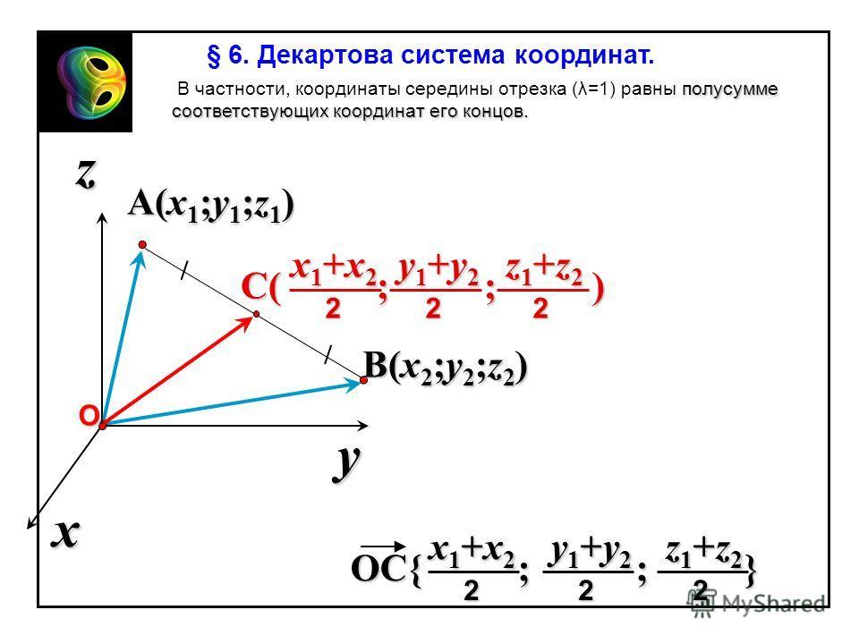 A(x1;y1;z1)A(x1;y1;z1)A(x1;y1;z1)A(x1;y1;z1) x z y О B(x2;y2;z2)B(x2;y2;z2)B(x2;y2;z2)B(x2;y2;z2) полусумме соответствующих координат его концов. В частности, координаты середины отрезка (λ=1) равны полусумме соответствующих координат его концов. C(