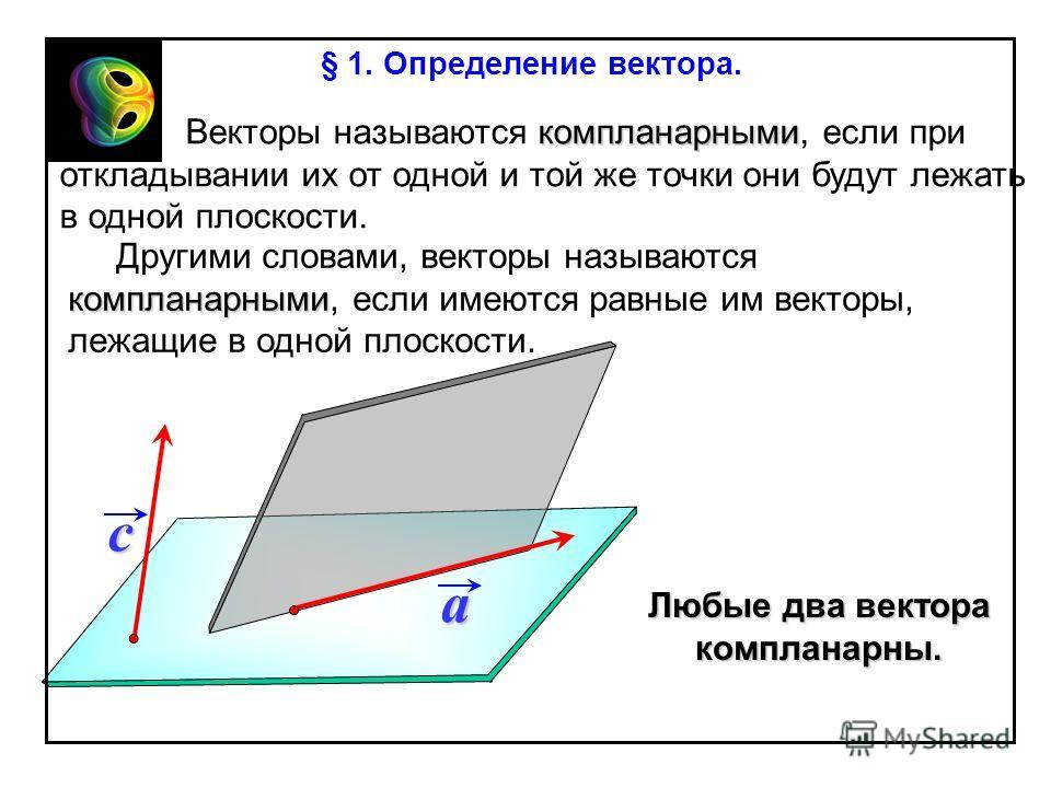компланарными Векторы называются компланарными, если при откладывании их от одной и той же точки они будут лежать в одной плоскости. компланарными Другими словами, векторы называются компланарными, если имеются равные им векторы, лежащие в одной плос