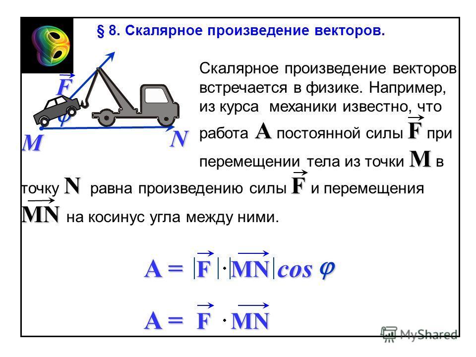 A = F MN cos F N M A = F MN N F MN точку N равна произведению силы F и перемещения MN на косинус угла между ними. AF M Скалярное произведение векторов встречается в физике. Например, из курса механики известно, что работа A постоянной силы F при пере