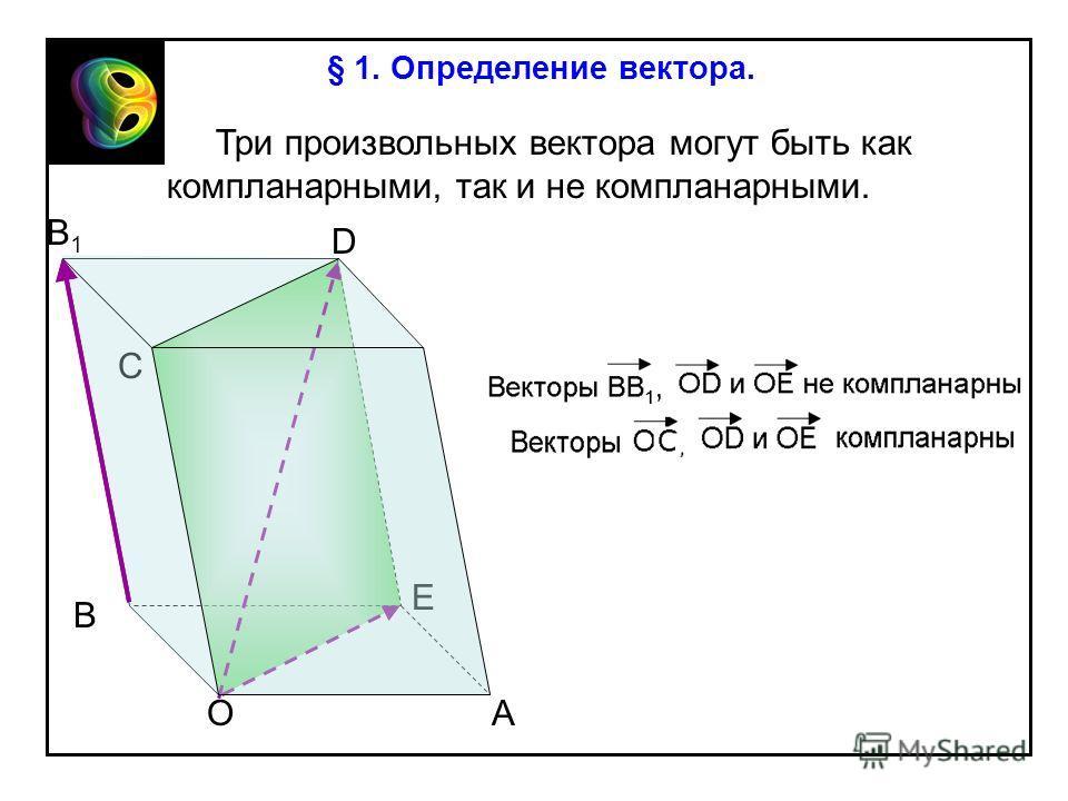 Три произвольных вектора могут быть как компланарными, так и не компланарными. АО Е D C В B1B1 § 1. Определение вектора.