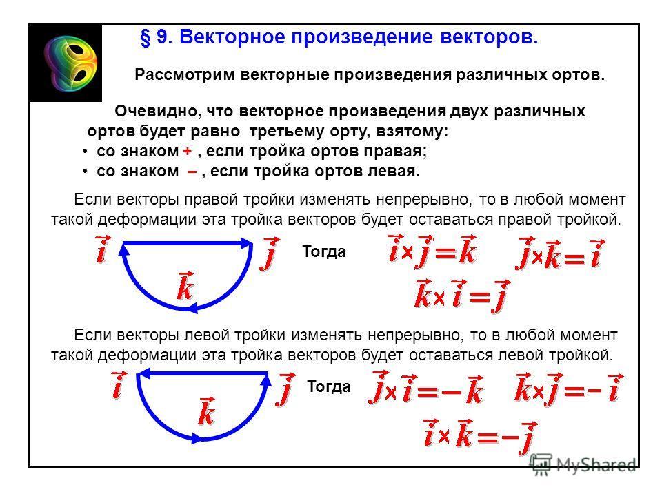 § 9. Векторное произведение векторов. Рассмотрим векторные произведения различных ортов. Очевидно, что векторное произведения двух различных ортов будет равно третьему орту, взятому: со знаком +, если тройка ортов правая; со знаком –, если тройка орт