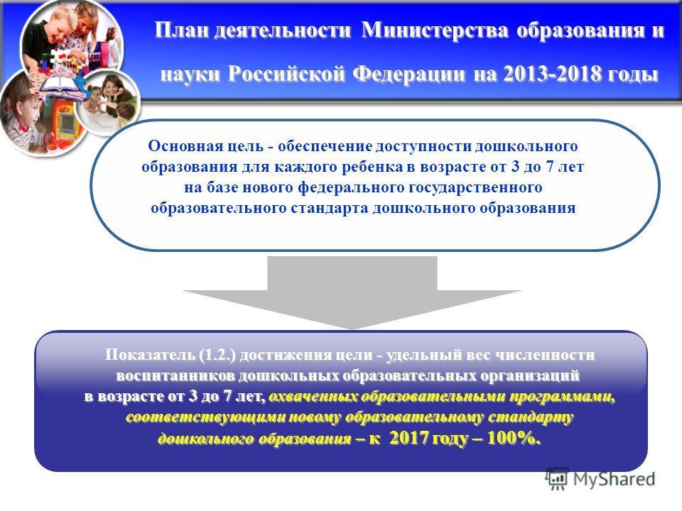 План деятельности Министерства образования и науки Российской Федерации на 2013-2018 годы Основная цель - обеспечение доступности дошкольного образования для каждого ребенка в возрасте от 3 до 7 лет на базе нового федерального государственного образо