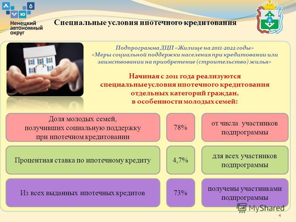 4 Специальные условия ипотечного кредитования Подпрограмма ДЦП «Жилище на 2011-2022 годы» «Меры социальной поддержки населения при кредитовании или заимствовании на приобретение (строительство) жилья» Начиная с 2011 года реализуются специальные услов