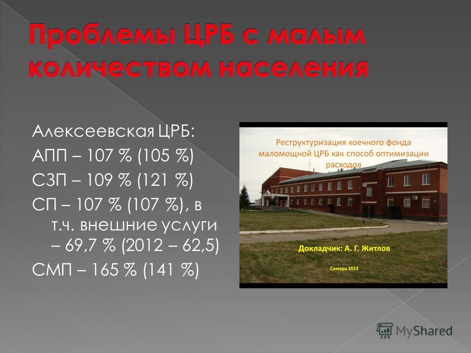 Алексеевская ЦРБ: АПП – 107 % (105 %) СЗП – 109 % (121 %) СП – 107 % (107 %), в т.ч. внешние услуги – 69,7 % (2012 – 62,5) СМП – 165 % (141 %)
