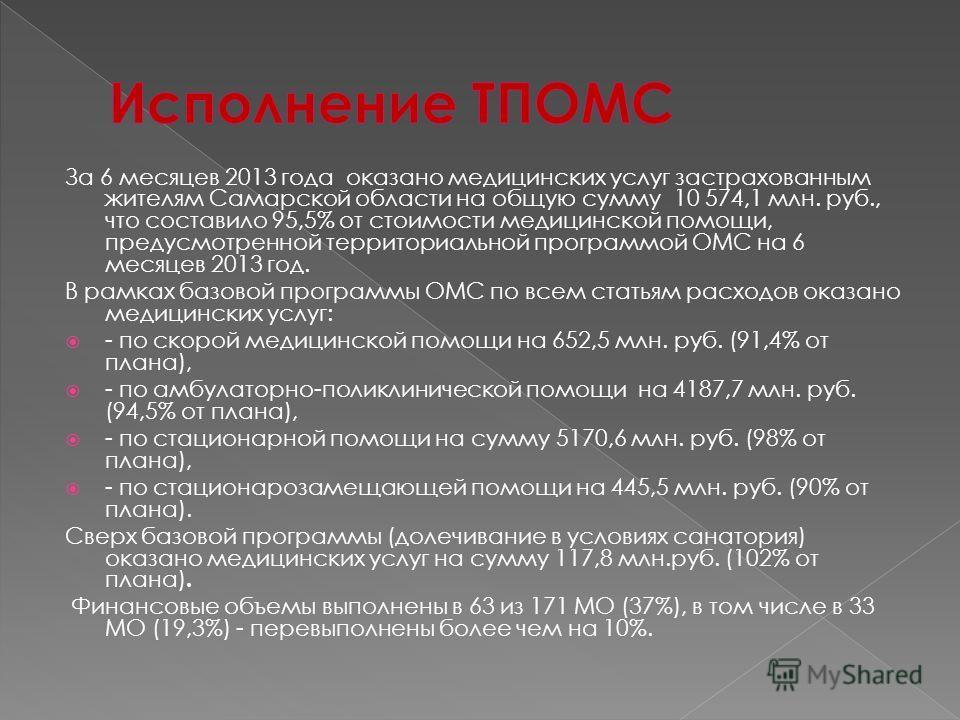 За 6 месяцев 2013 года оказано медицинских услуг застрахованным жителям Самарской области на общую сумму 10 574,1 млн. руб., что составило 95,5% от стоимости медицинской помощи, предусмотренной территориальной программой ОМС на 6 месяцев 2013 год. В