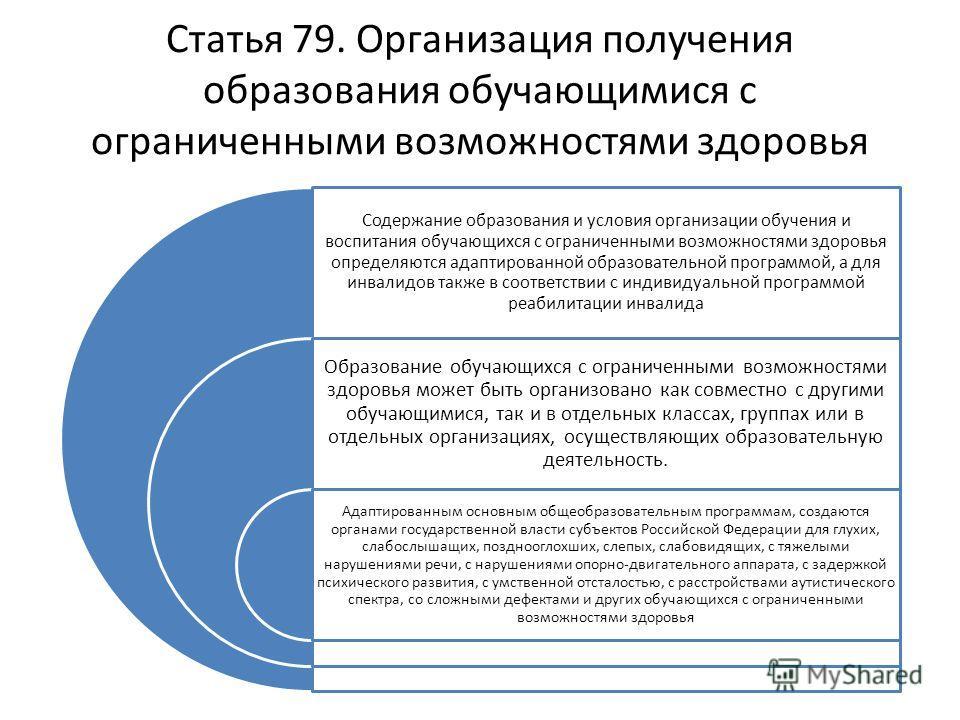 Статья 79. Организация получения образования обучающимися с ограниченными возможностями здоровья Содержание образования и условия организации обучения и воспитания обучающихся с ограниченными возможностями здоровья определяются адаптированной образов