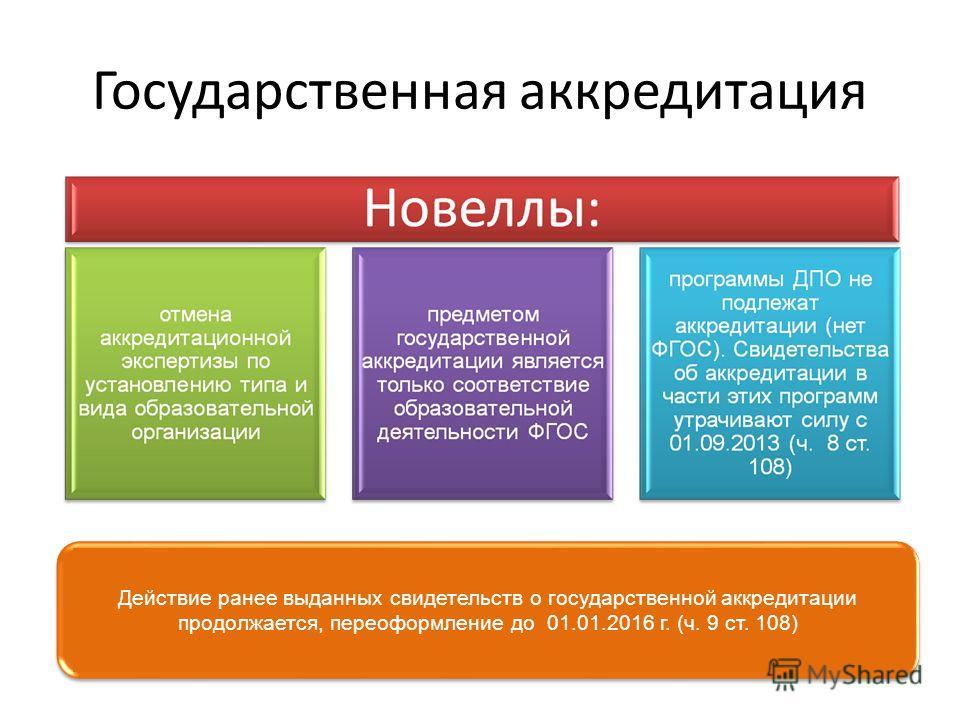 Государственная аккредитация Действие ранее выданных свидетельств о государственной аккредитации продолжается, переоформление до 01.01.2016 г. (ч. 9 ст. 108)