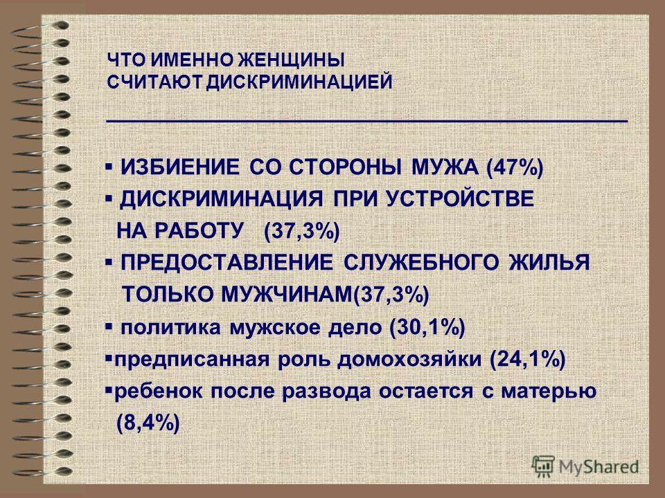 ЧТО ИМЕННО ЖЕНЩИНЫ СЧИТАЮТ ДИСКРИМИНАЦИЕЙ ____________________________________ ИЗБИЕНИЕ СО СТОРОНЫ МУЖА (47%) ДИСКРИМИНАЦИЯ ПРИ УСТРОЙСТВЕ НА РАБОТУ (37,3%) ПРЕДОСТАВЛЕНИЕ СЛУЖЕБНОГО ЖИЛЬЯ ТОЛЬКО МУЖЧИНАМ(37,3%) политика мужское дело (30,1%) предписа