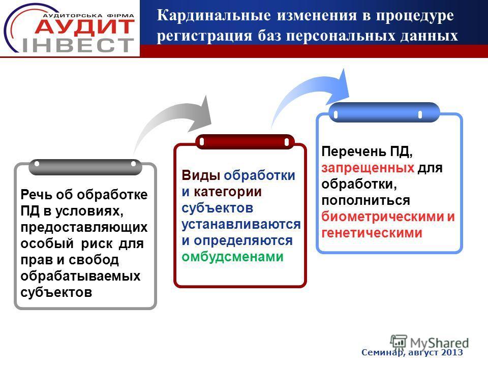 g Виды обработки и категории субъектов устанавливаются и определяются омбудсменами Речь об обработке ПД в условиях, предоставляющих особый риск для прав и свобод обрабатываемых субъектов Перечень ПД, запрещенных для обработки, пополниться биометричес