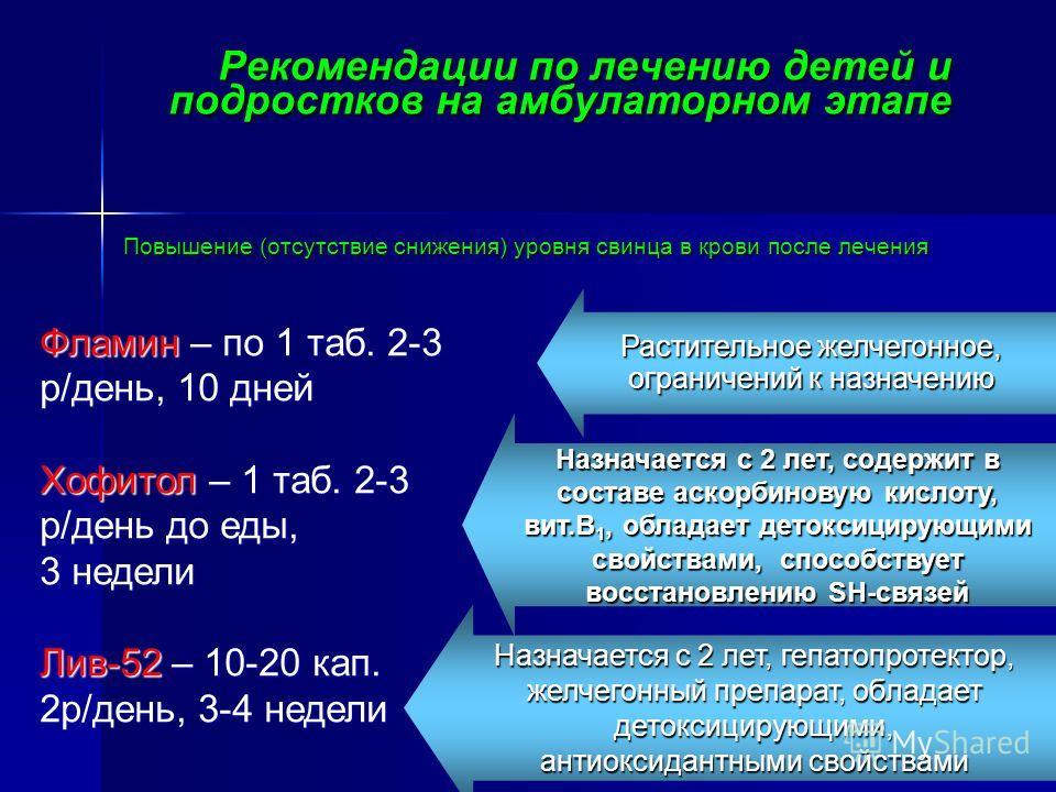 Рекомендации по лечению детей и подростков на амбулаторном этапе Повышение (отсутствие снижения) уровня свинца в крови после лечения Назначается с 2 лет, содержит в составе аскорбиновую кислоту, вит.В 1, обладает детоксицирующими свойствами, способст