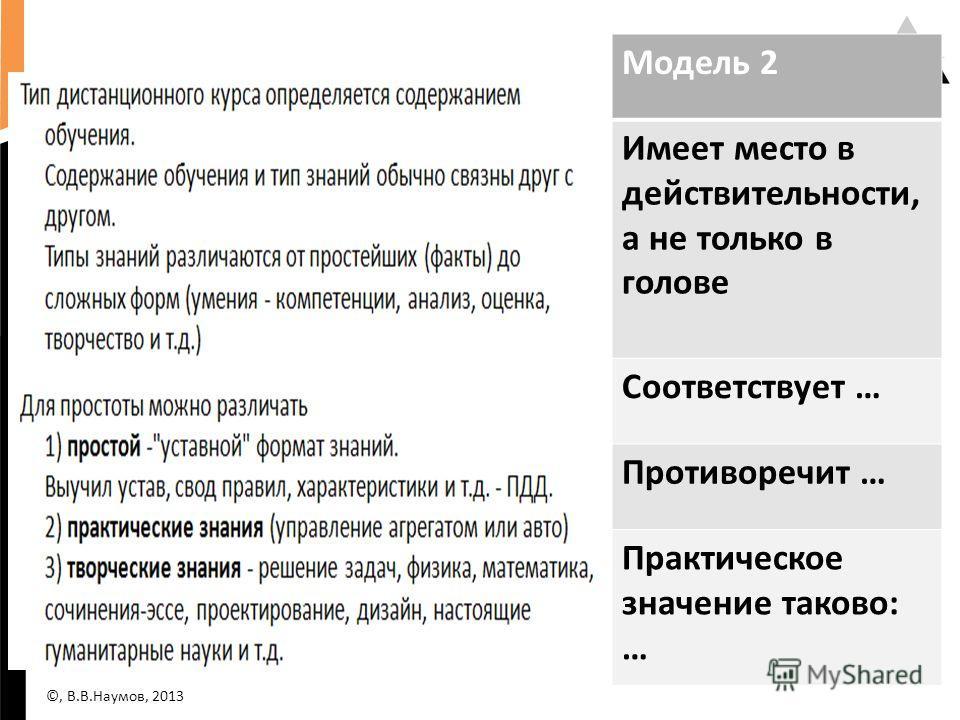 Модель 2 Имеет место в действительности, а не только в голове Соответствует … Противоречит … Практическое значение таково: …