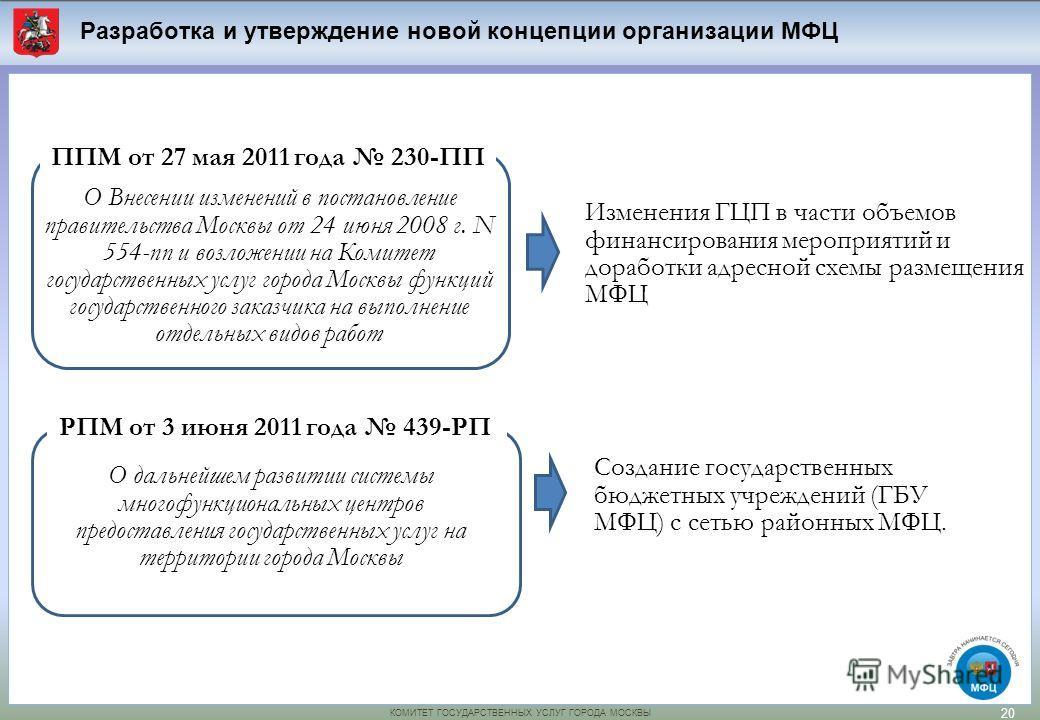 КОМИТЕТ ГОСУДАРСТВЕННЫХ УСЛУГ ГОРОДА МОСКВЫ Разработка и утверждение новой концепции организации МФЦ 20 ППМ от 27 мая 2011 года 230-ПП РПМ от 3 июня 2011 года 439-РП Изменения ГЦП в части объемов финансирования мероприятий и доработки адресной схемы