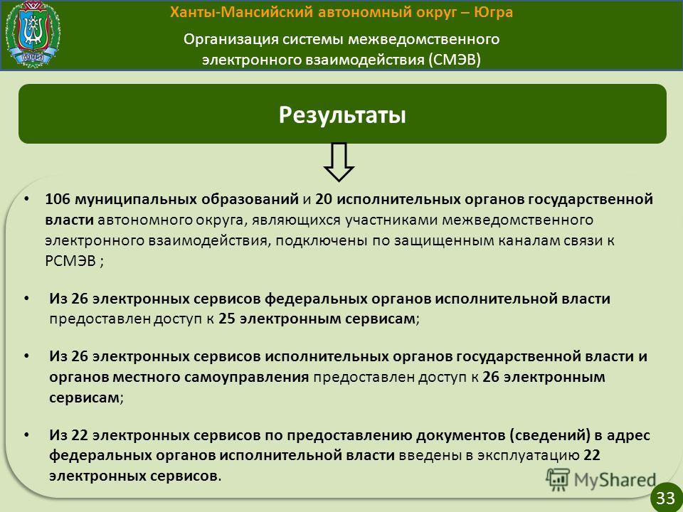 Ханты-Мансийский автономный округ – Югра Организация системы межведомственного электронного взаимодействия (СМЭВ) Результаты 106 муниципальных образований и 20 исполнительных органов государственной власти автономного округа, являющихся участниками м