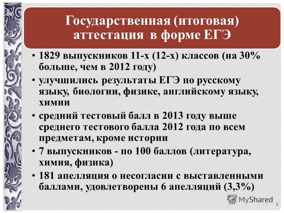 Государственная (итоговая) аттестация в форме ЕГЭ 1829 выпускников 11-х (12-х) классов (на 30% больше, чем в 2012 году) улучшились результаты ЕГЭ по русскому языку, биологии, физике, английскому языку, химии средний тестовый балл в 2013 году выше сре