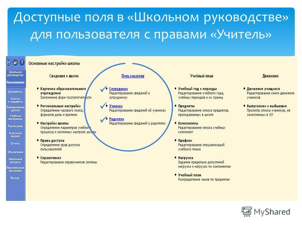 Доступные поля в «Школьном руководстве» для пользователя с правами «Учитель»