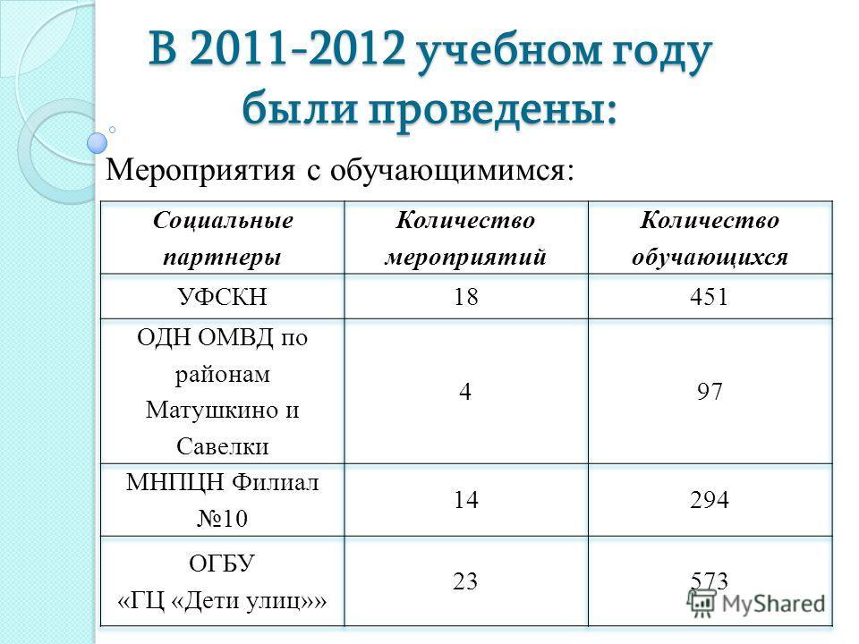 Мероприятия с обучающимимся: В 2011-2012 учебном году были проведены: