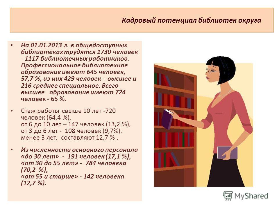 Кадровый потенциал библиотек округа На 01.01.2013 г. в общедоступных библиотеках трудятся 1730 человек - 1117 библиотечных работников. Профессиональное библиотечное образование имеют 645 человек, 57,7 %, из них 429 человек - высшее и 216 среднее спец