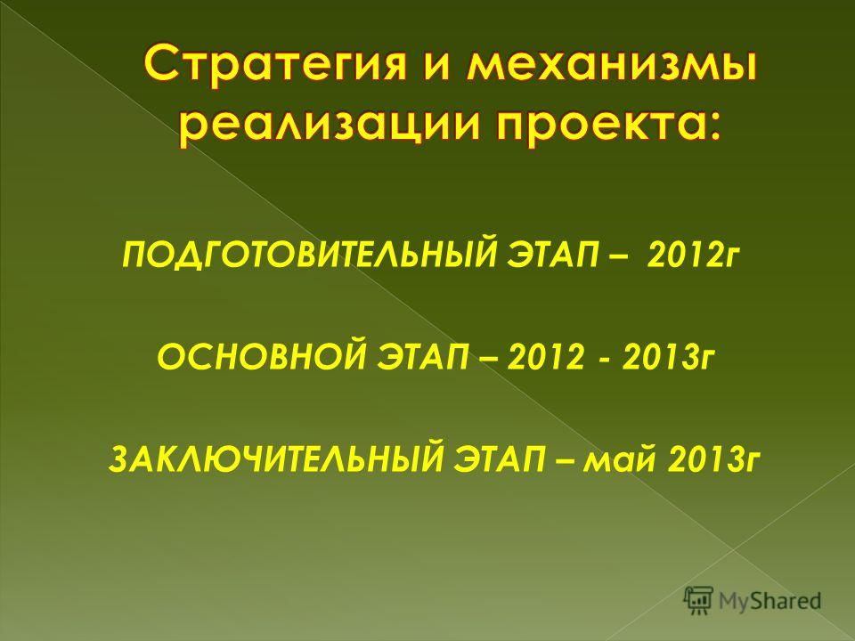 ПОДГОТОВИТЕЛЬНЫЙ ЭТАП – 2012г ОСНОВНОЙ ЭТАП – 2012 - 2013г ЗАКЛЮЧИТЕЛЬНЫЙ ЭТАП – май 2013г
