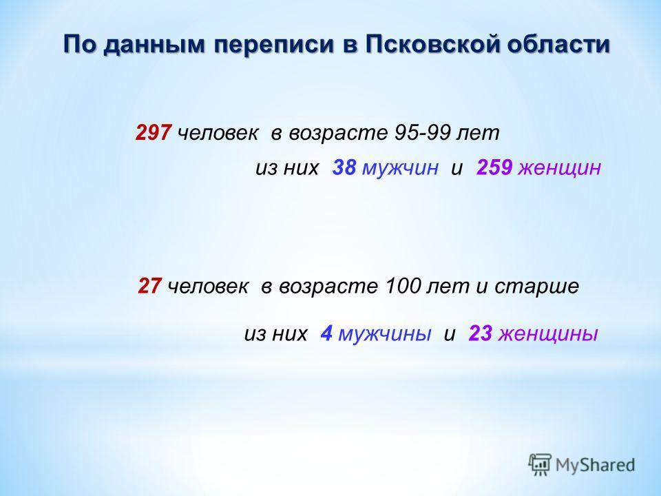 По данным переписи в Псковской области из них 38 мужчин и 259 женщин 27 человек в возрасте 100 лет и старше из них 4 мужчины и 23 женщины 297 человек в возрасте 95-99 лет