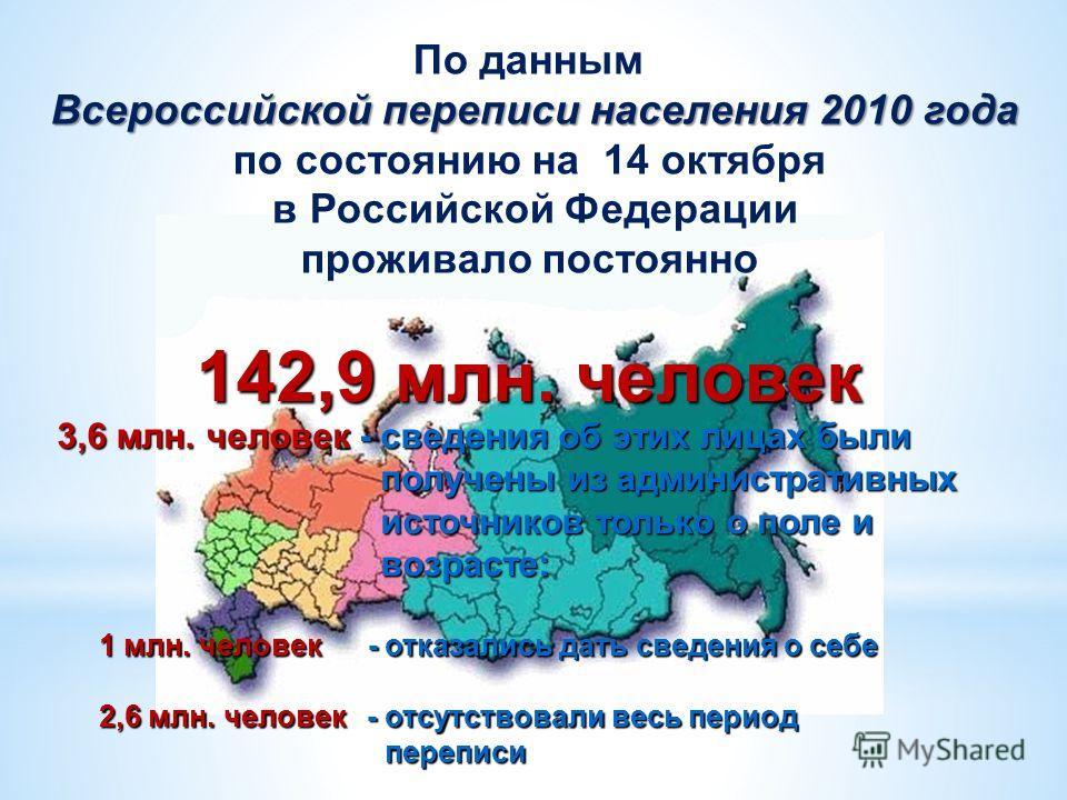 По данным Всероссийской переписи населения 2010 года Всероссийской переписи населения 2010 года по состоянию на 14 октября в Российской Федерации проживало постоянно 3,6 млн. человек - сведения об этих лицах были получены из административных источник