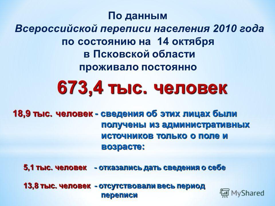 По данным Всероссийской переписи населения 2010 года по состоянию на 14 октября в Псковской области проживало постоянно 673,4 тыс. человек 673,4 тыс. человек 18,9 тыс. человек - сведения об этих лицах были получены из административных источников толь