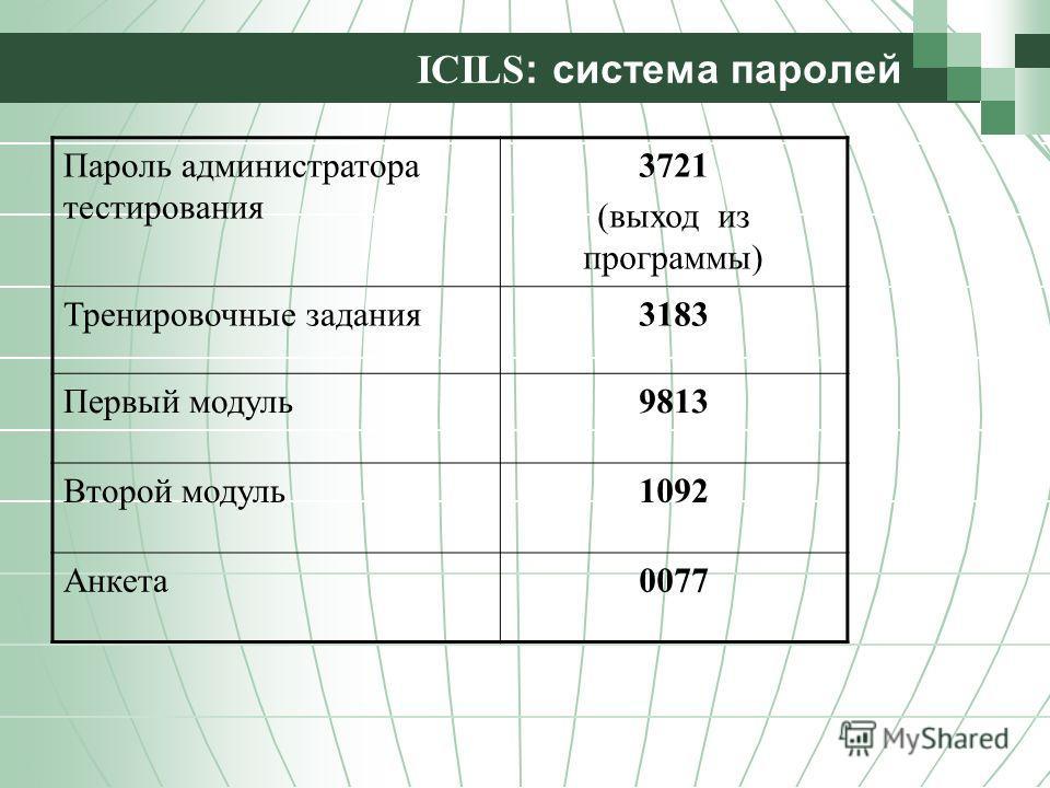 ICILS : система паролей Пароль администратора тестирования 3721 (выход из программы) Тренировочные задания3183 Первый модуль9813 Второй модуль1092 Анкета0077