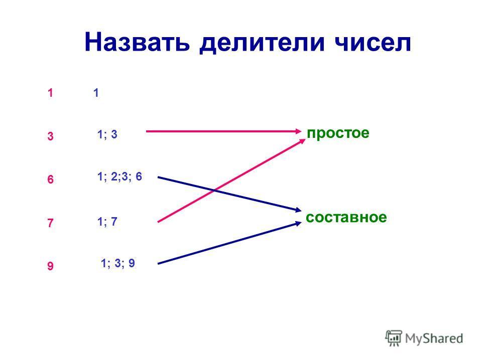 Назвать делители чисел 1367913679 1 1; 3 1; 2;3; 6 1; 7 1; 3; 9 простое составное