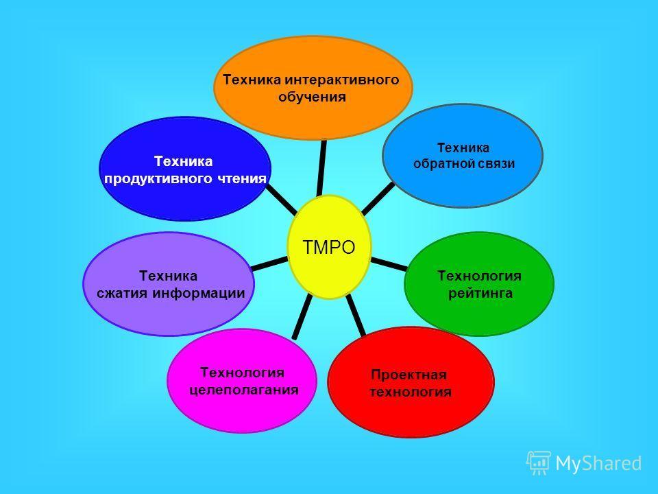 ТМРО Техника интерактивного обучения Техника обратной связи Технология рейтинга Проектная технология Технология целеполагания Техника сжатия информации Техника продуктивного чтения