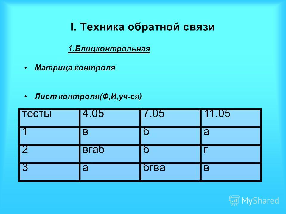 I. Техника обратной связи 1.Блицконтрольная Матрица контроля Лист контроля(Ф,И,уч-ся) тесты4.057.0511.05 1вба 2вгаббг 3абгвав