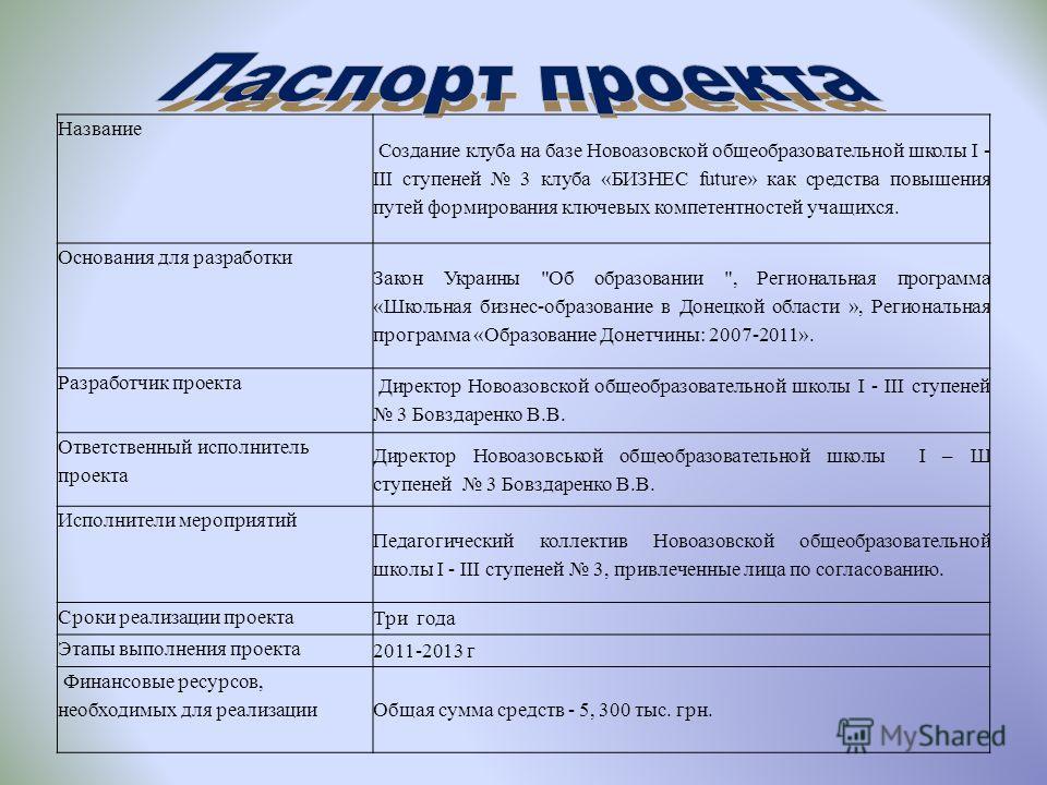 Название Создание клуба на базе Новоазовской общеобразовательной школы I - III ступеней 3 клуба «БИЗНЕС future» как средства повышения путей формирования ключевых компетентностей учащихся. Основания для разработки Закон Украины