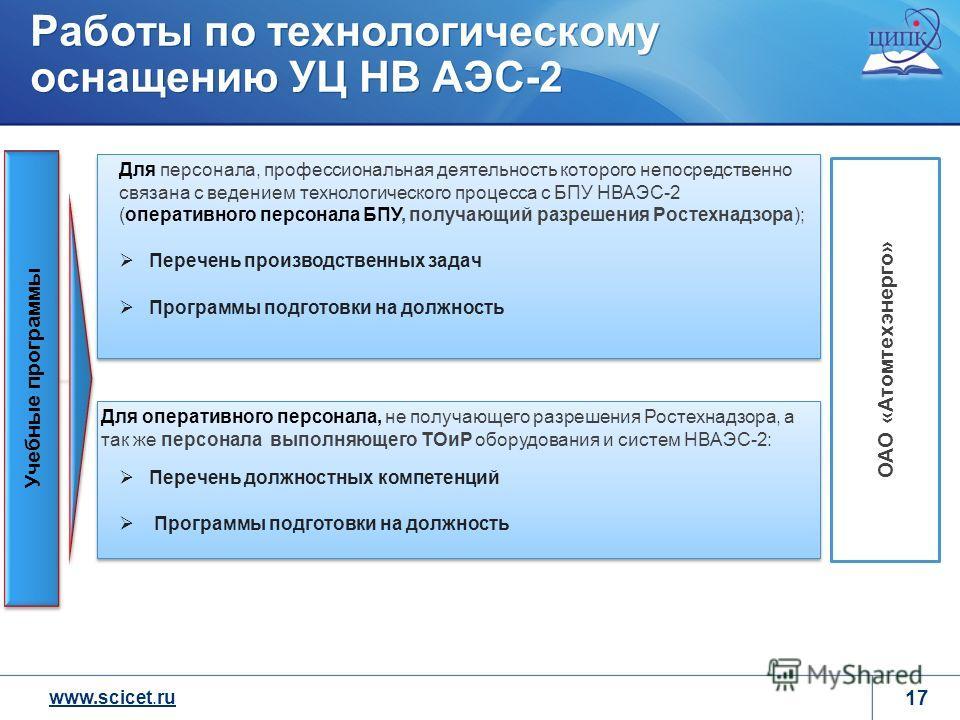 www.scicet.ru 17 Работы по технологическому оснащению УЦ НВ АЭС-2 Учебные программы Для персонала, профессиональная деятельность которого непосредственно связана с ведением технологического процесса с БПУ НВАЭС-2 (оперативного персонала БПУ, получающ