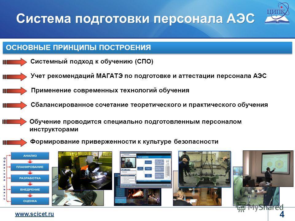 www.scicet.ru Система подготовки персонала АЭС 4 Системный подход к обучению (СПО) Формирование приверженности к культуре безопасности Сбалансированное сочетание теоретического и практического обучения Обучение проводится специально подготовленным пе