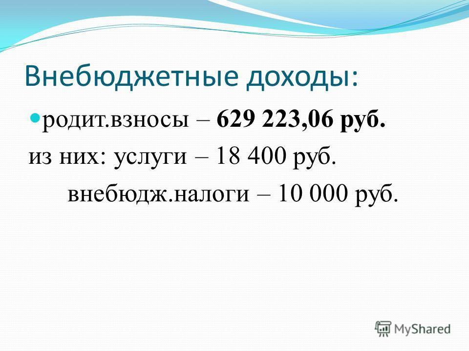 Внебюджетные доходы: родит.взносы – 629 223,06 руб. из них: услуги – 18 400 руб. внебюдж.налоги – 10 000 руб.