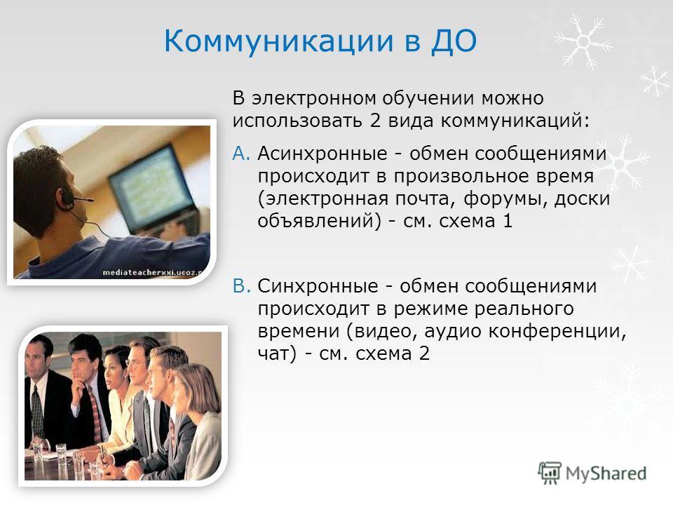 Коммуникации в ДО В электронном обучении можно использовать 2 вида коммуникаций: A.Асинхронные - обмен сообщениями происходит в произвольное время (электронная почта, форумы, доски объявлений) - см. схема 1 B.Синхронные - обмен сообщениями происходит