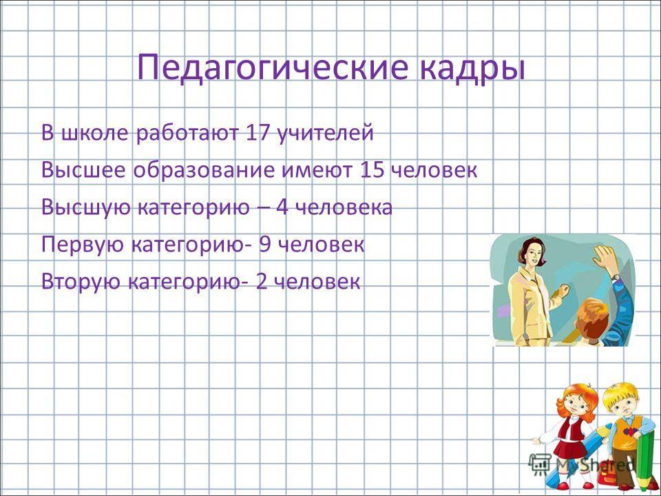 В школе работают 17 учителей Высшее образование имеют 15 человек Высшую категорию – 4 человека Первую категорию- 9 человек Вторую категорию- 2 человек Педагогические кадры