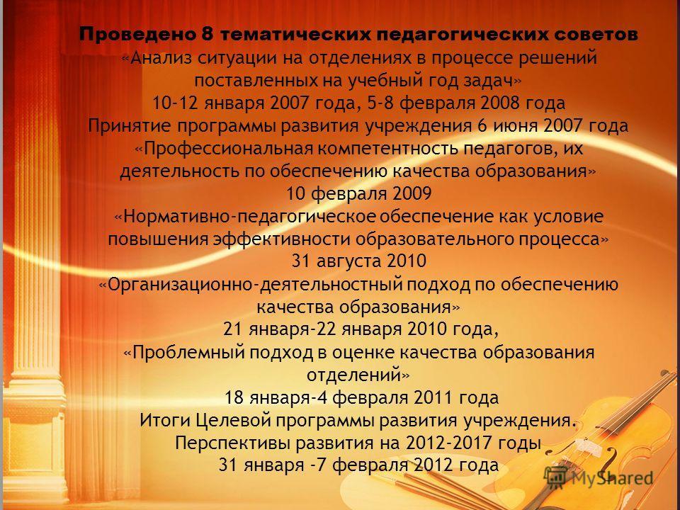 Проведено 8 тематических педагогических советов «Анализ ситуации на отделениях в процессе решений поставленных на учебный год задач» 10-12 января 2007 года, 5-8 февраля 2008 года Принятие программы развития учреждения 6 июня 2007 года «Профессиональн